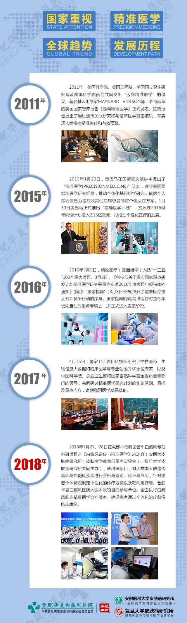 2018精准医学临床研讨会推进月暨白癜风个体化诊疗全面启动-合肥华夏
